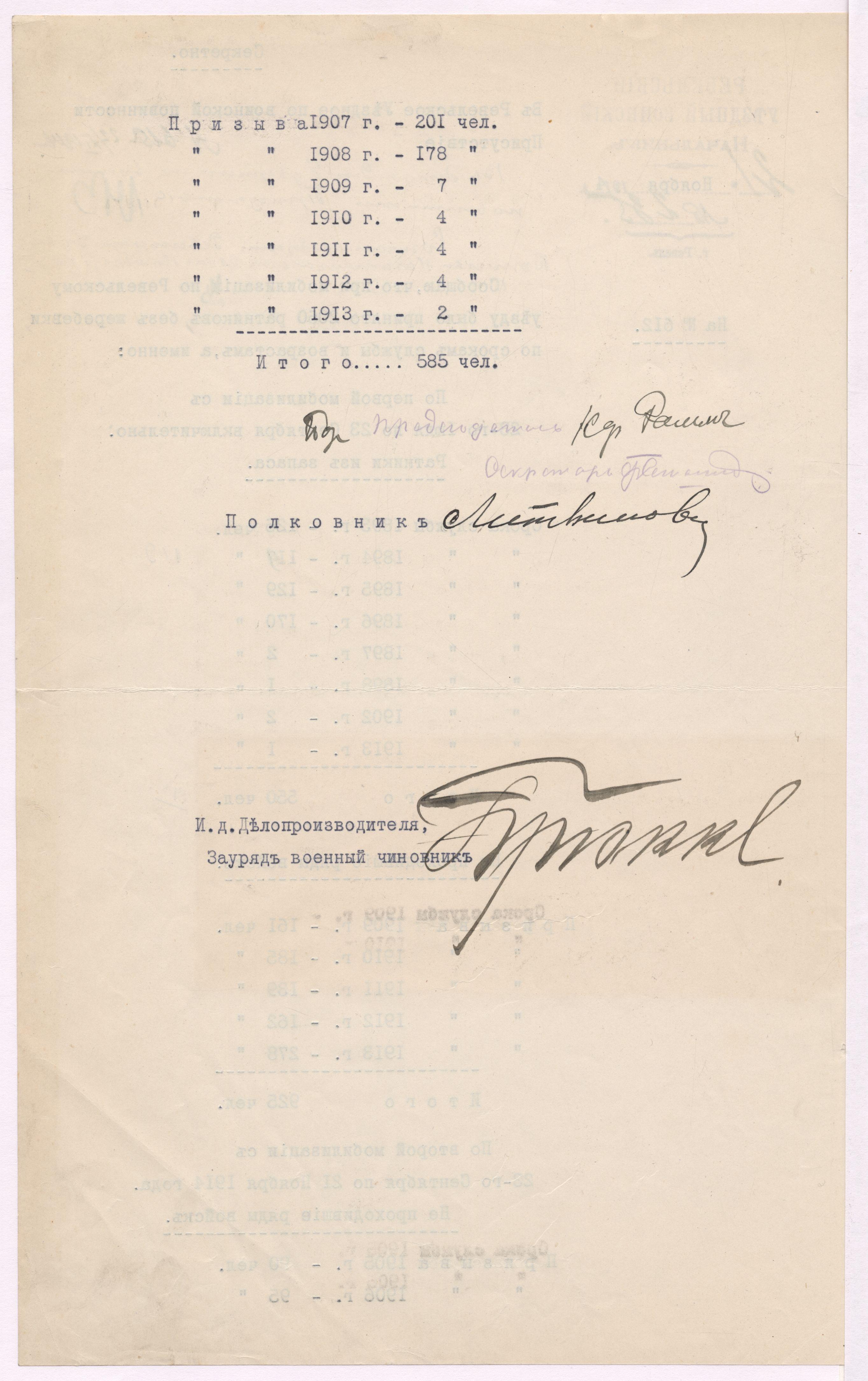 Polkovnik Litvinovi salajane teadaanne 1. ja 2. mobilisatsiooni tulemuste kohta. EAA.47.1.589