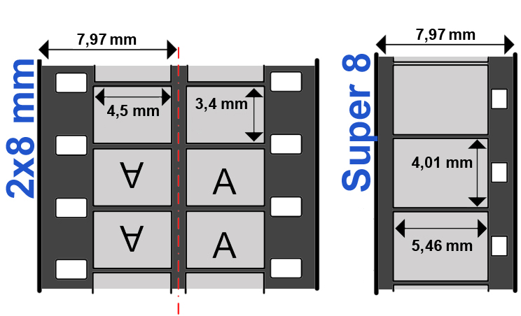 Standard 8 ja Super 8 filmilindi võrdlus. Mõõdud näitavad kaadri suurust filmi projektsioonil