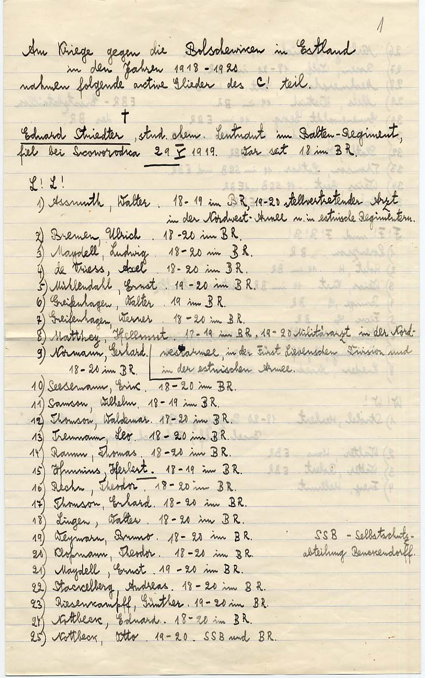 Balti pataljoni kuulunud corp! Estonia liikmete nimekiri. RA, EAA.1843.1.126 , l. 1