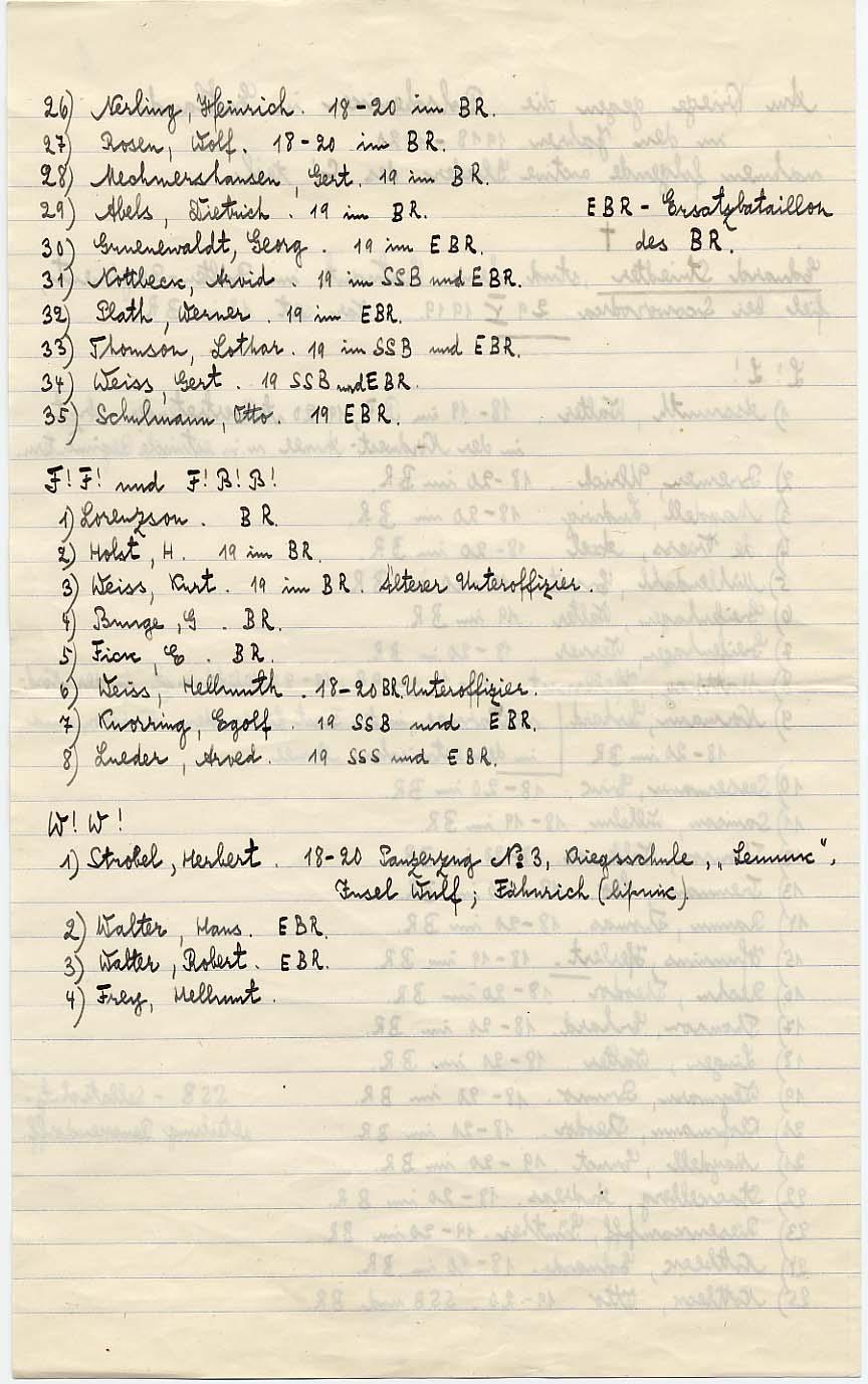 Balti pataljoni kuulunud corp! Estonia liikmete nimekiri. RA, EAA.1843.1.126 , l. 1p