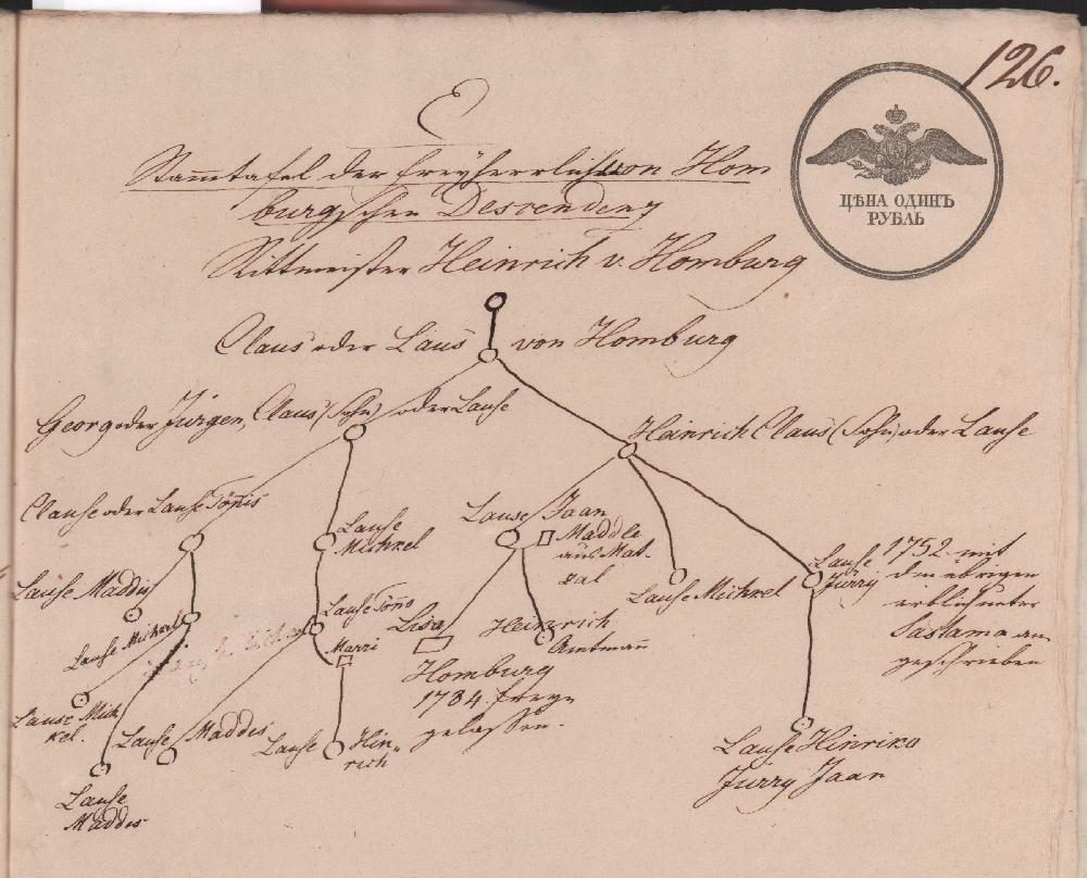Vabahärra Heinrich von Homburgi järglaste sugupuu. RA, EAA.858.1.2579, l 126