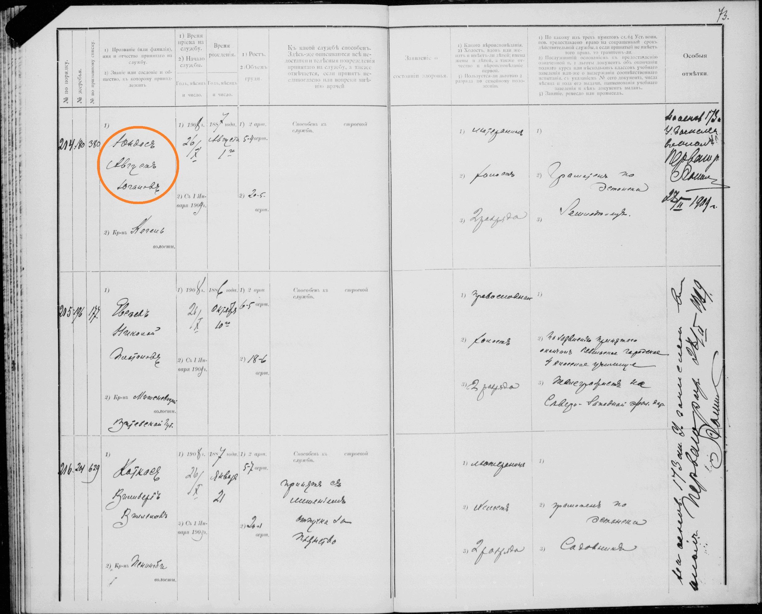August Jundas väkkevõetute nimekirjas (1908). RA, EAA.47.1.228, lehed 72p-73. EAA0047_001_0000228_00075_m