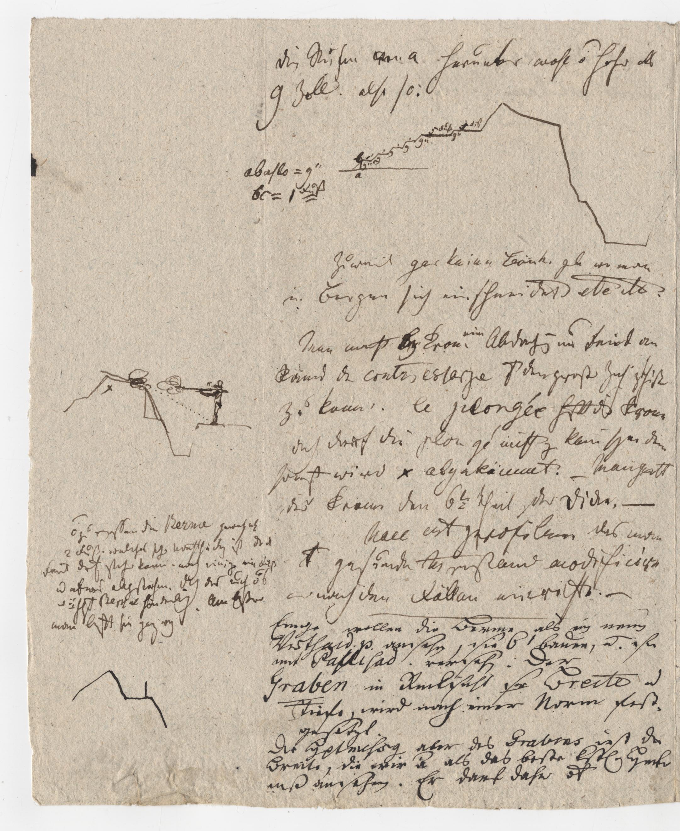 Friedrich von Bergi sõjateaduste konspekt. EAA.1874.1.118