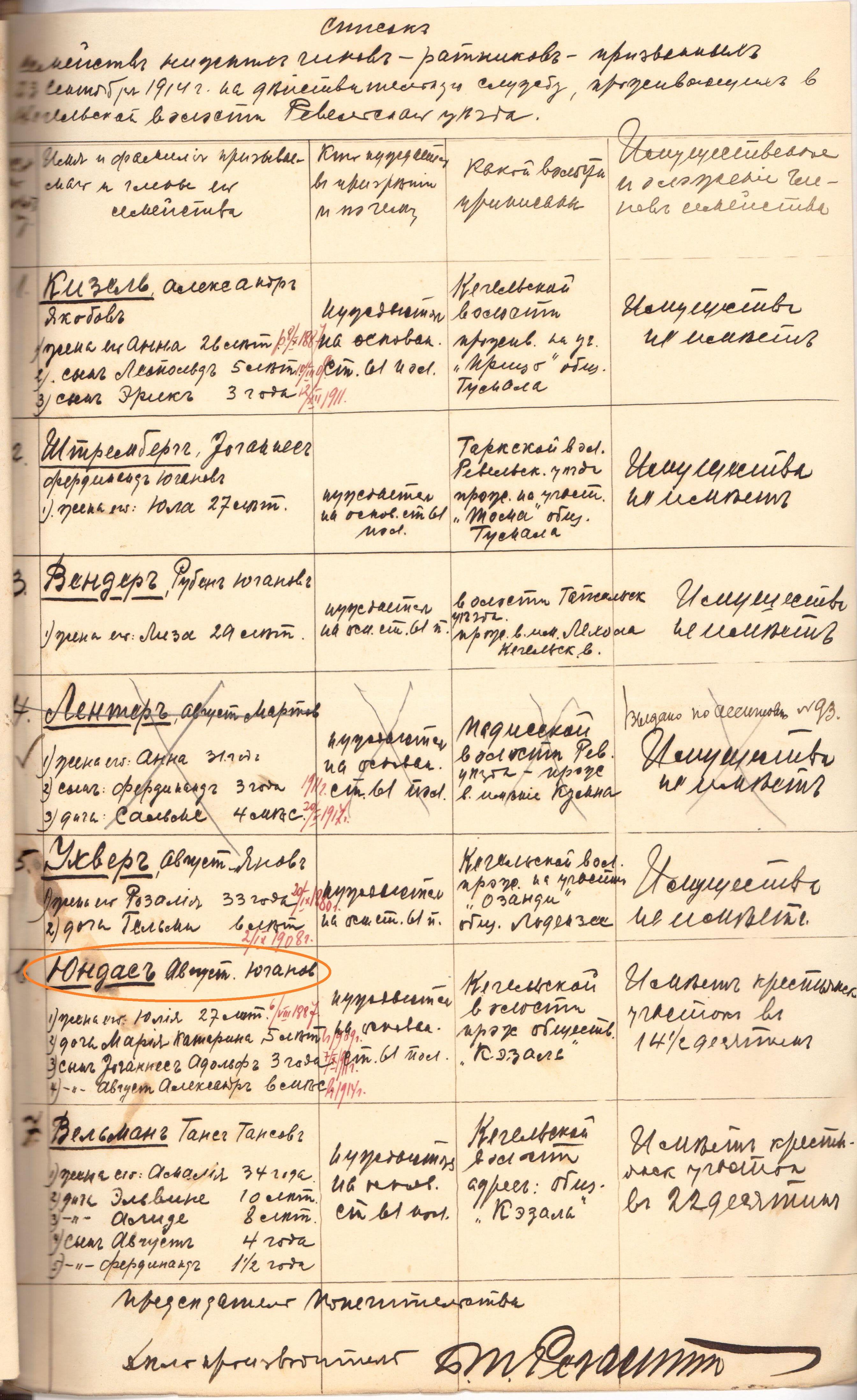 Nimekiri 23. septembril 1914 Keila vallast mobiliseeritud maakaitseväelastest. eaa_47_1_2322