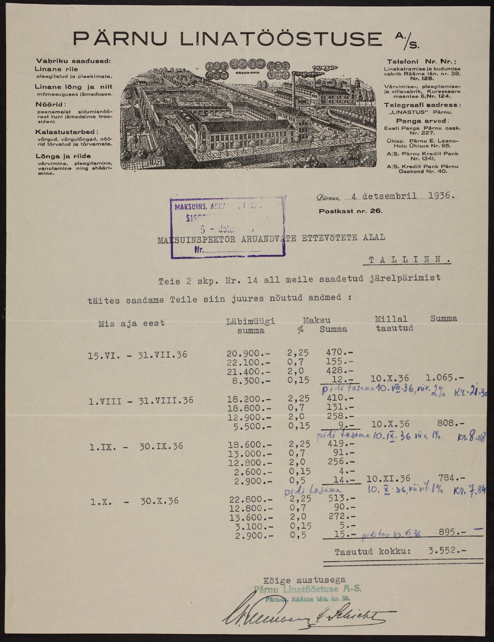 Väljavõte Pärnu Linatööstuse maksutoimikust, 1936. ERA.72.2.2479
