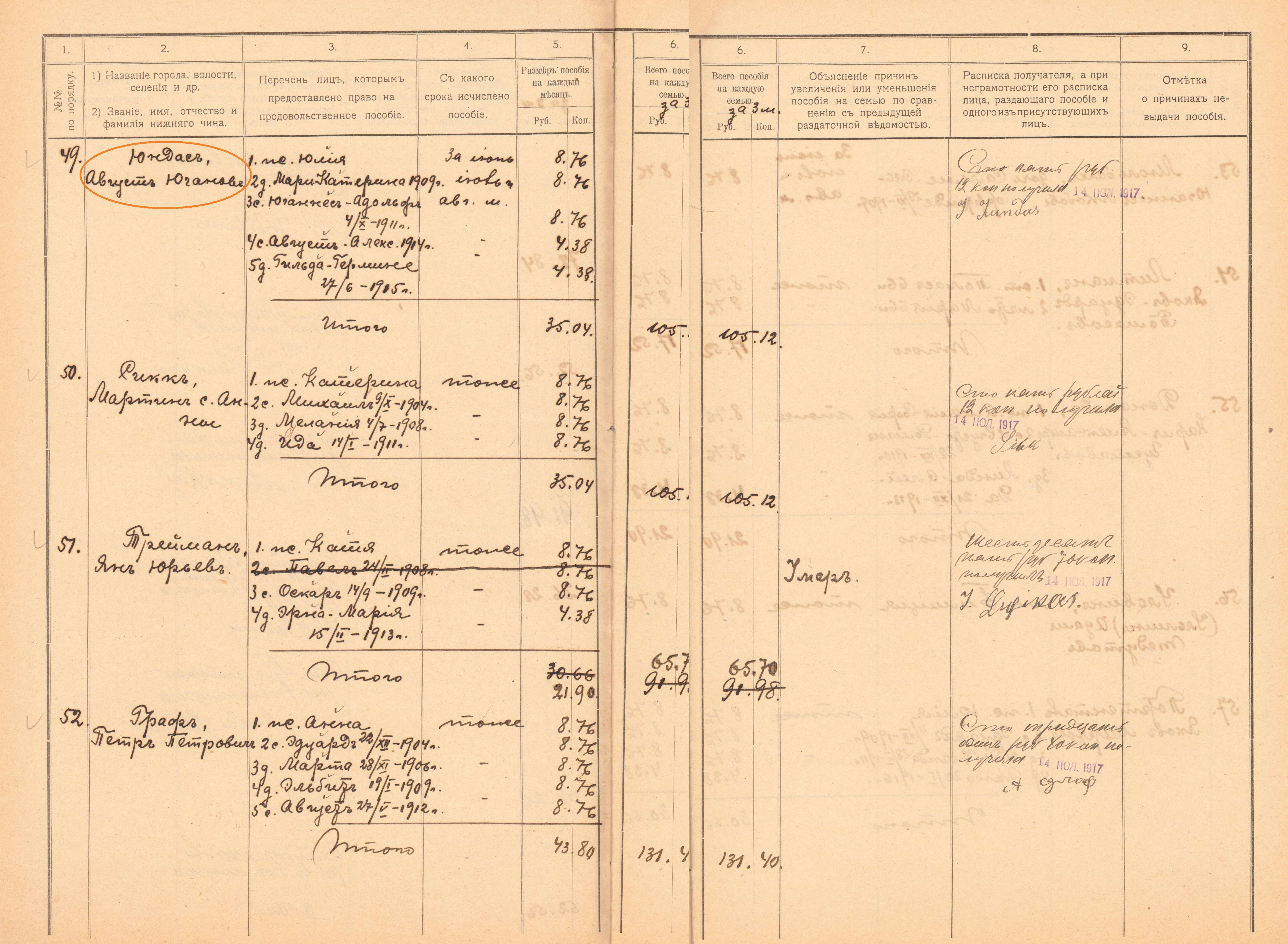 Väljavõte Keila valla sõdurite peredele abiraha väljamaksmise lehest juulis 1917. Augusti abikaasa Juuli kinnitas raha kättesaamist oma allkirjaga. RA, EAA.47.1.2323