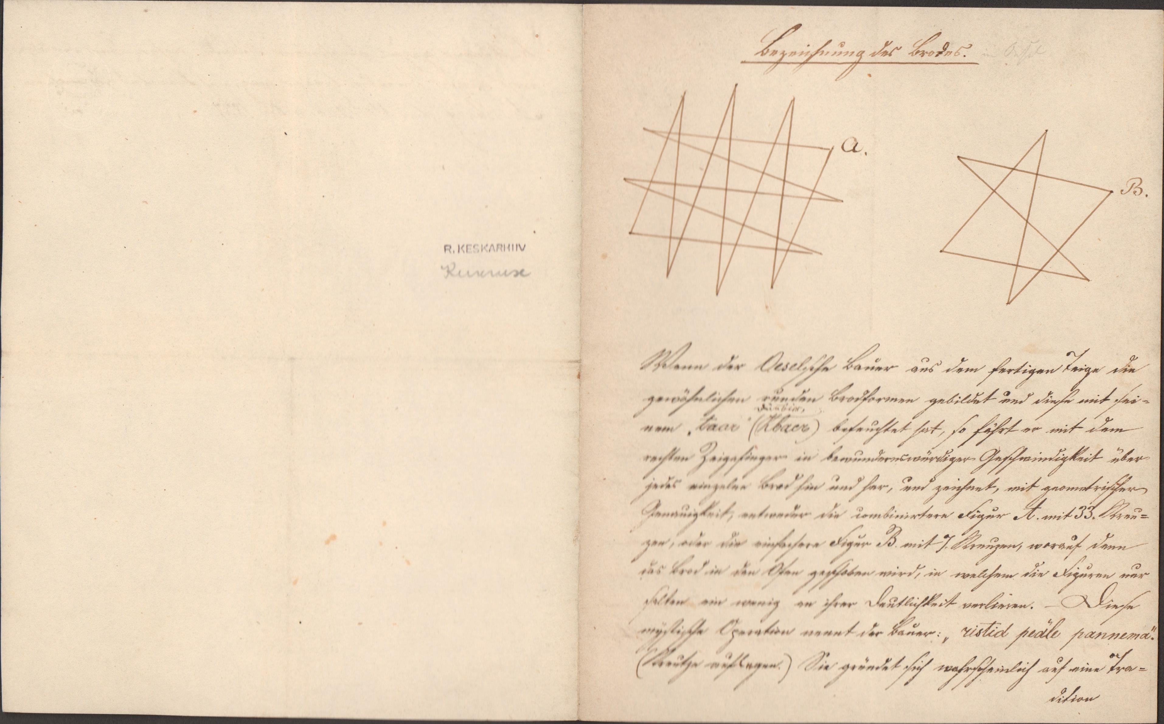 Ilmselt perekond Buxhöwdeni esindaja poolt 1837. aastal Saaremaal ülestähendatud kirjeldus sellest, kui oluline oli kaitsta oma toitu kurja silma, nõidade ja muu halva eest teatud sümboolikaga. EAA.2069.1.827