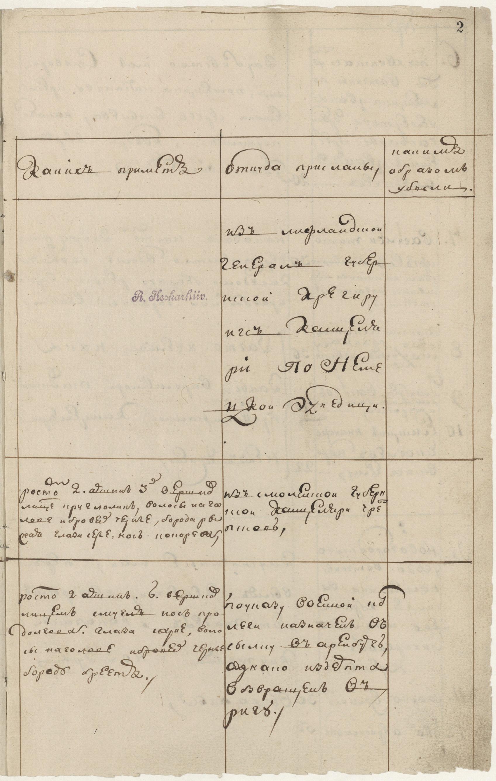 Kivisilla ehituse sunnitööliste nimekirjad 1778. a. EAA.279.1.598