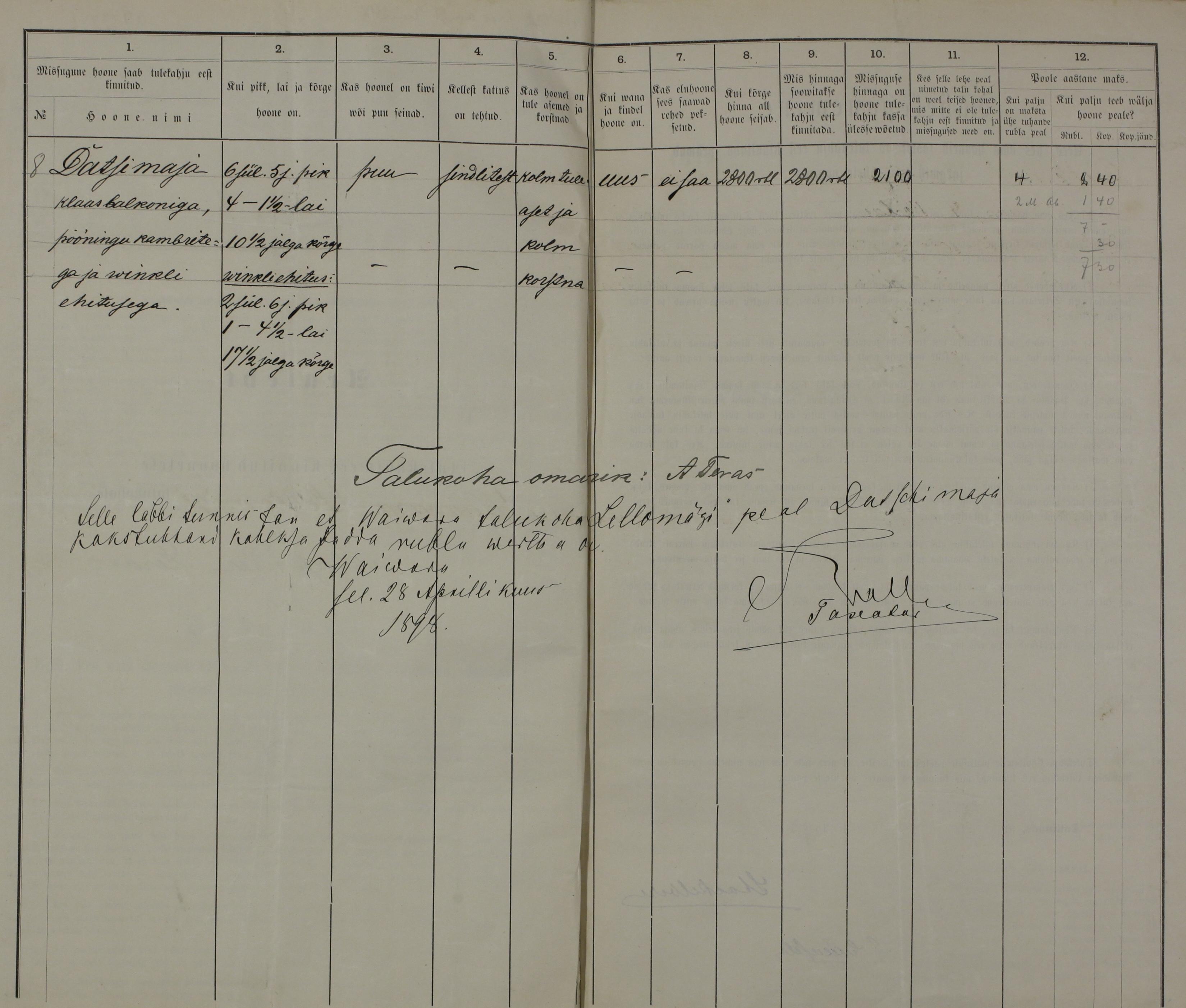 Vaivara- Lellomäe talu tulekindlustuspoliis. 1898, EAA. 3761. 1. 435